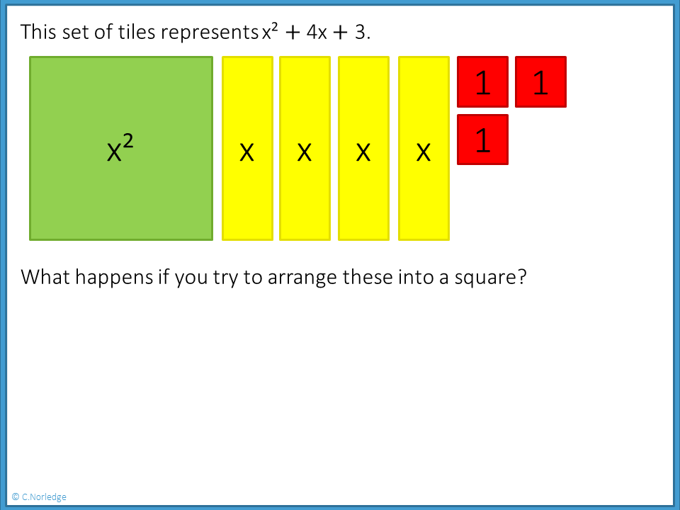The Square Using Algebra Tiles
